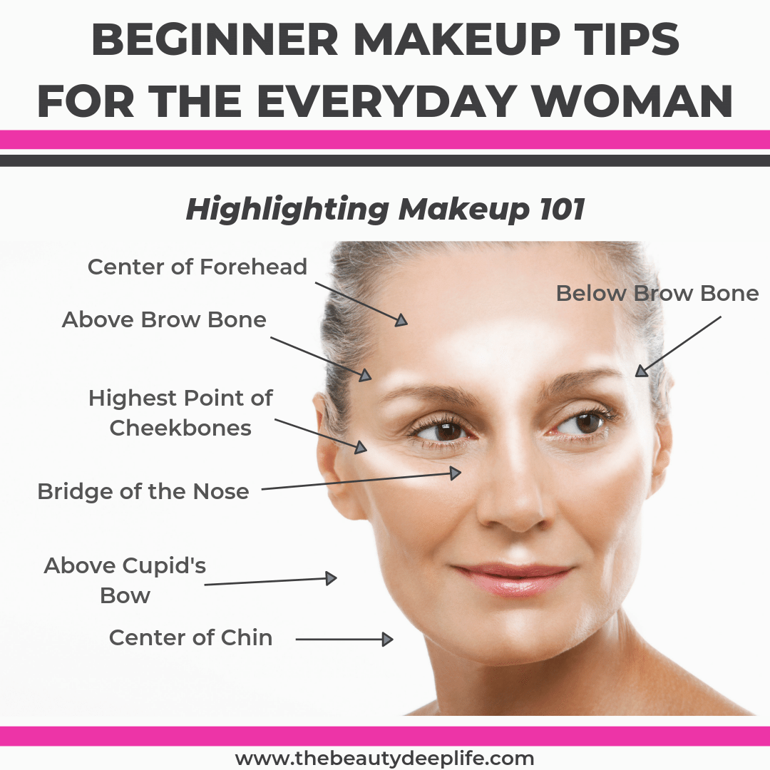 Learn Where And How To Correctly Apply Highlighter Makeup Plus Other Makeup Essential Products Tips Ma Highlighter Makeup Makeup For Beginners Makeup Tips