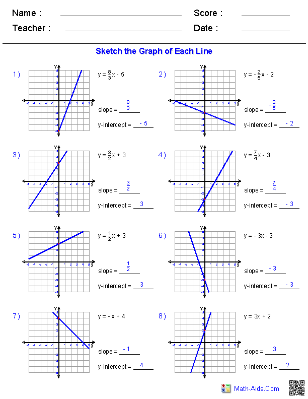 How To Create A Graph Graphing Linear Equations In Slope Intercept