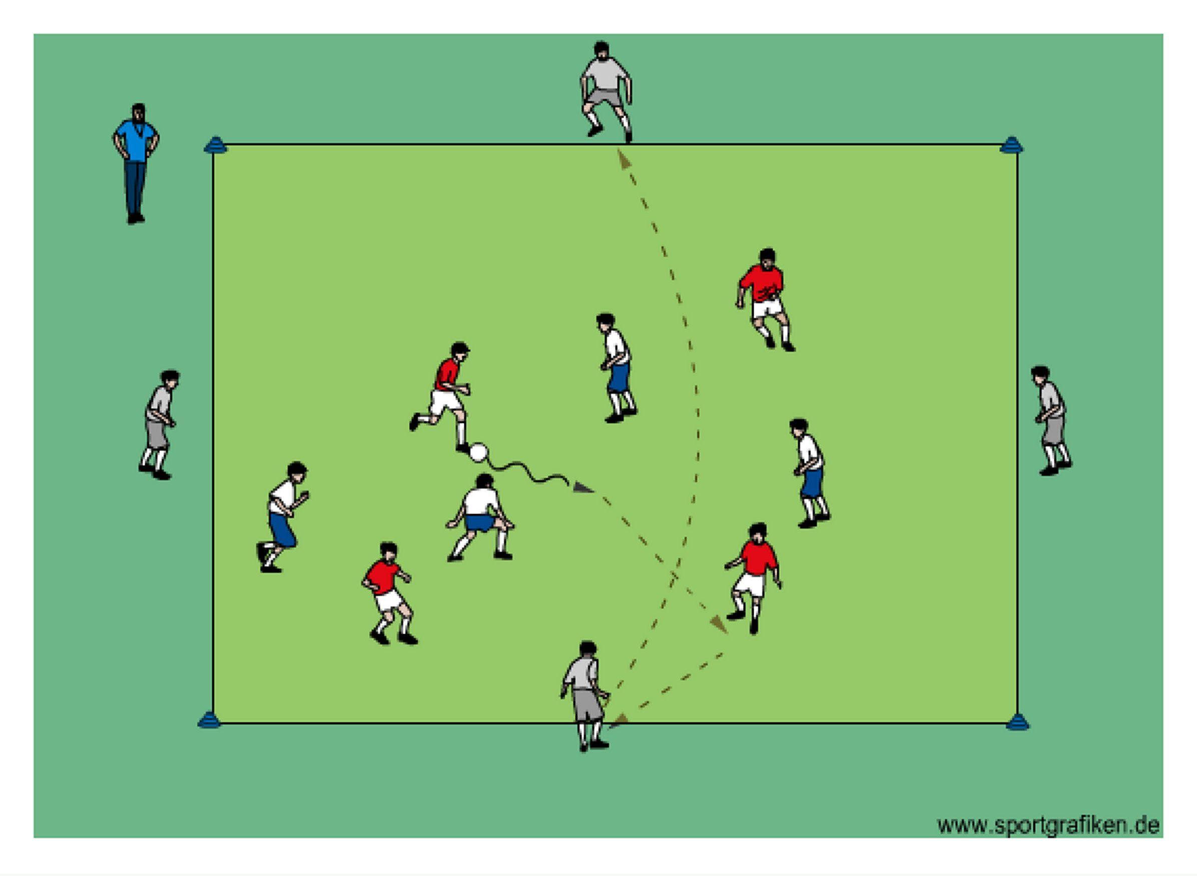 Soccer 4v4 Plus 4 w Long Pass Training Drill Soccer