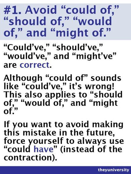 grammar http://media-cache5.pinterest.com/upload/97249673173062667_MCow7nlM_f.jpg sazzledoodle praise the grammar police