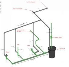 Image result for basement plumbing diagram (With images