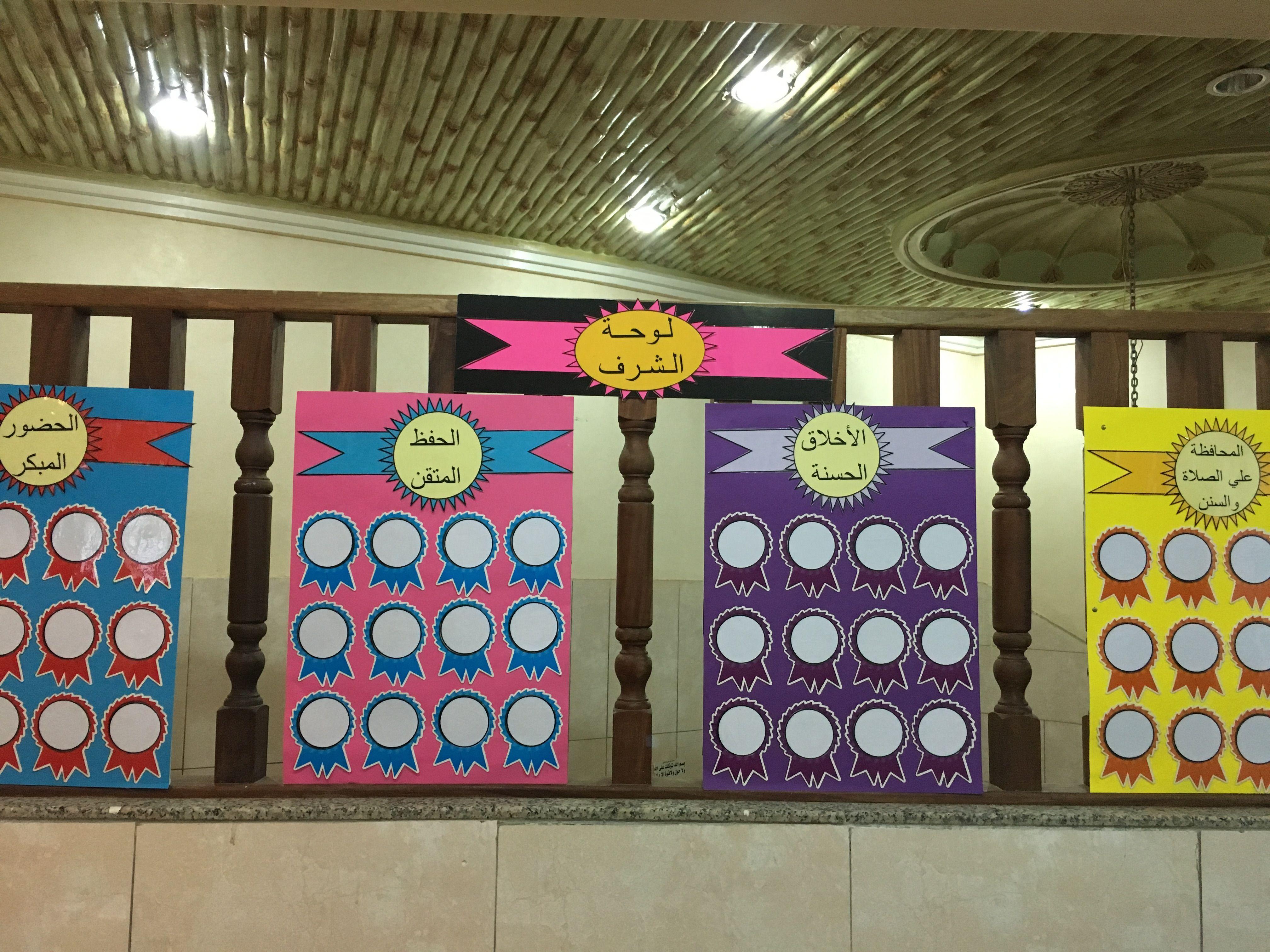 لوحة الشرف لوحات تحفيزية لطالبات تحفيظ القران School Decorations Kids Learning Activities Islam For Kids