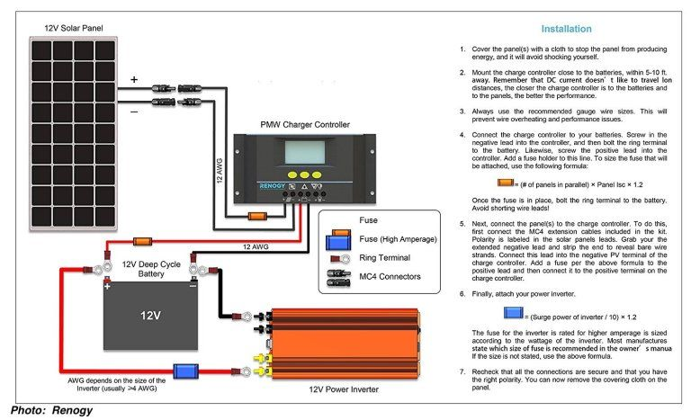 What Can A 100 Watt Solar Panel Run A Look At A Small System Solar Panels For Home Diy Solar Panel 100 Watt Solar Panel