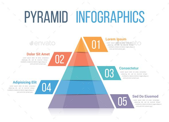 Pyramid Infographics Template Psd Vector Eps Ai Illustrator