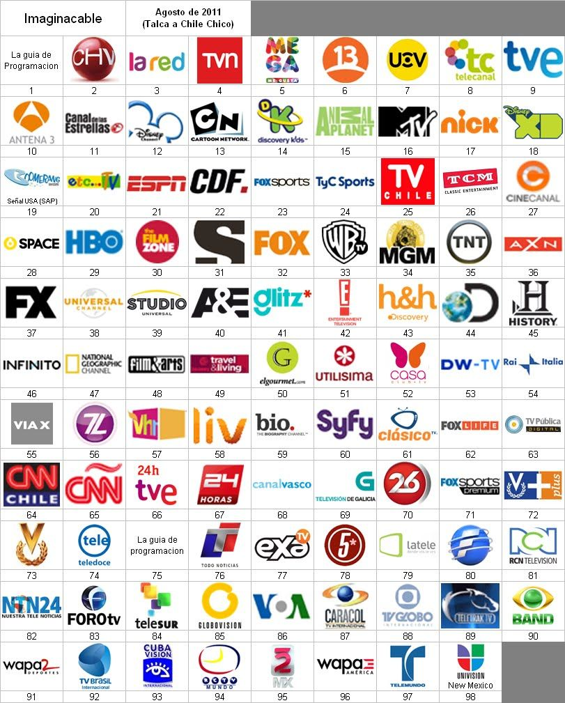 View source image Football team logos, Logo branding