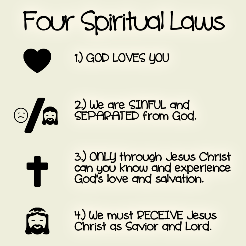 graphic relating to Four Spiritual Laws Printable called 4 Religious Regulations Our Soul Office Names of jesus