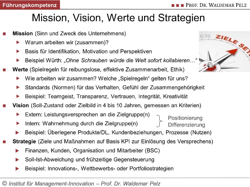 Zusammenhang Von Mission Vision Werten Und Strategie Fuhrungskompetenzen Geschaftsprozesse Kompetenzen