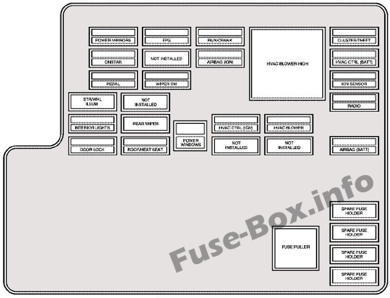 Interior fuse box diagram: Chevrolet Malibu (2004, 2005, 2006, 2007) |  Chevrolet malibu, Fuse box, Fuse box coverPinterest