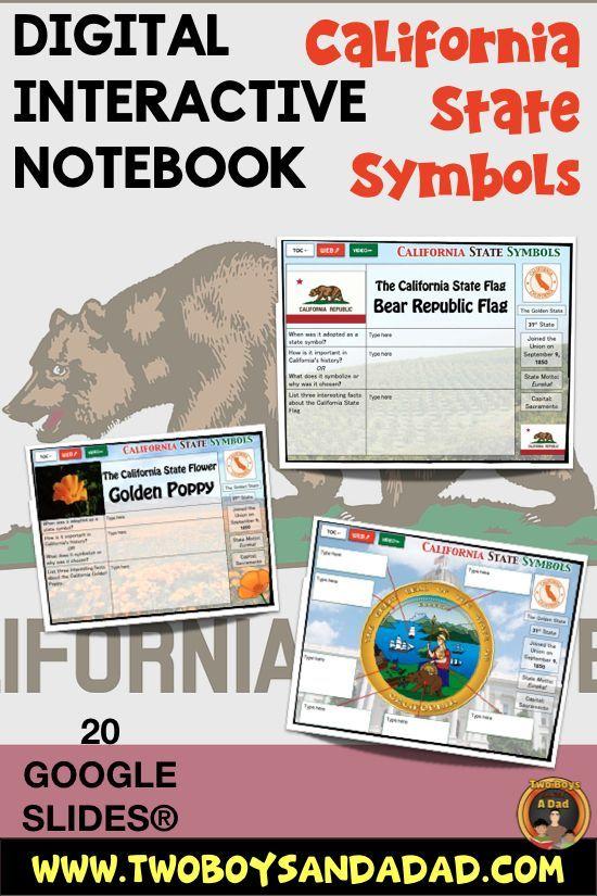 California State Symbols Interactive Digital Notebook For Google