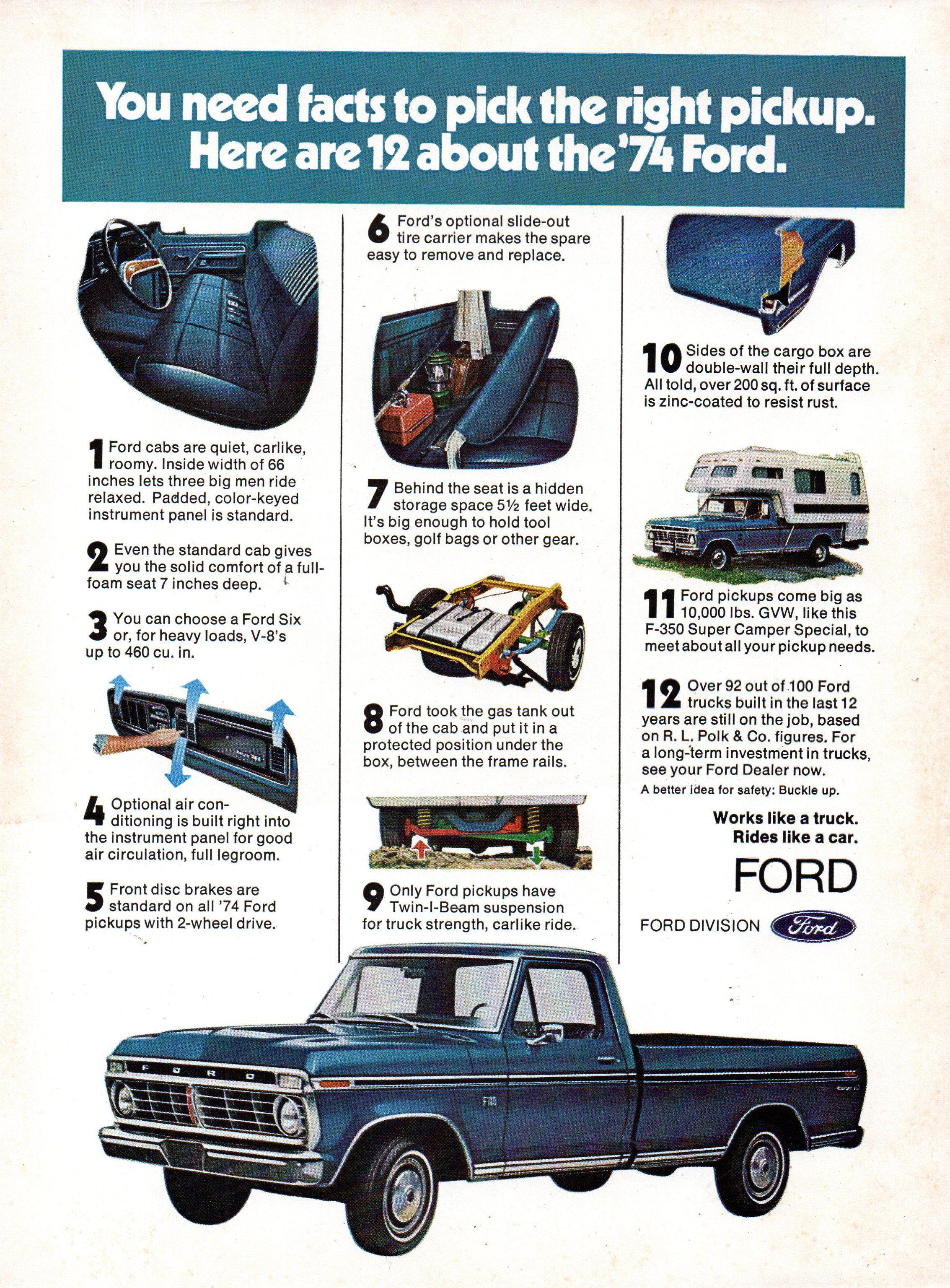 1974 Ford F Series Pickup Truck Usa Original Magazine