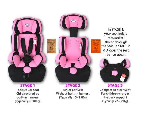 Three In One Car Seat Car Seats Toddler Car Seat Convertible Car Seat