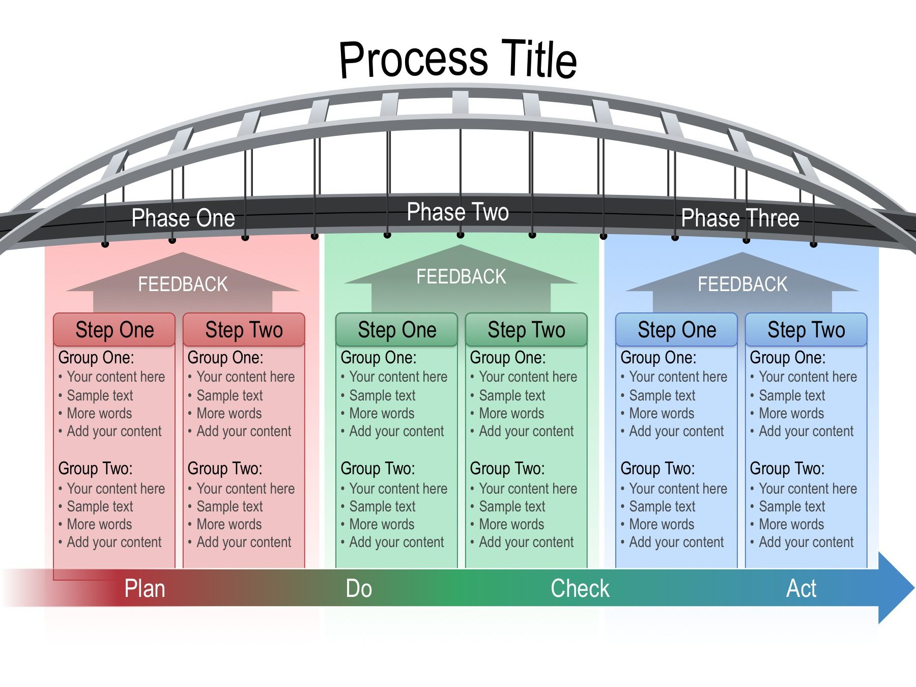Use this fully editable Bridge Graphic as a visual metaphor to show ...