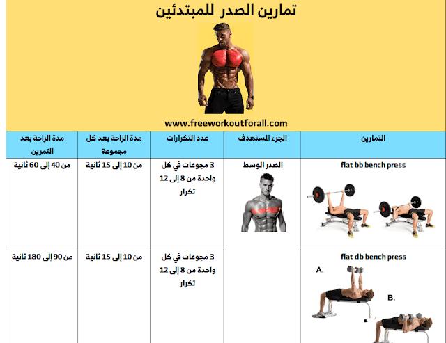 جدول تمارين كمال اجسام 6 ايام Workout Schedule Bodybuilding Program Workout