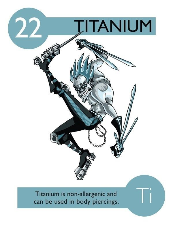 Element 112 Periodic Table Pinned by Jonathan Gregory Gijinka - best of periodic table zr