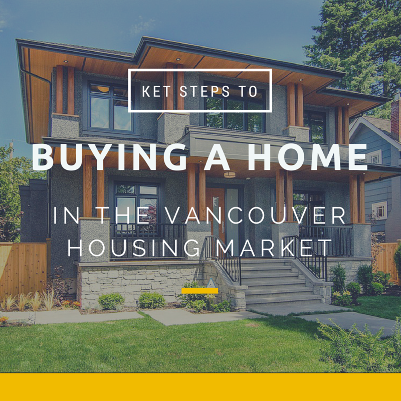 Vancouver Housing: Key Steps To Buying A Home In The