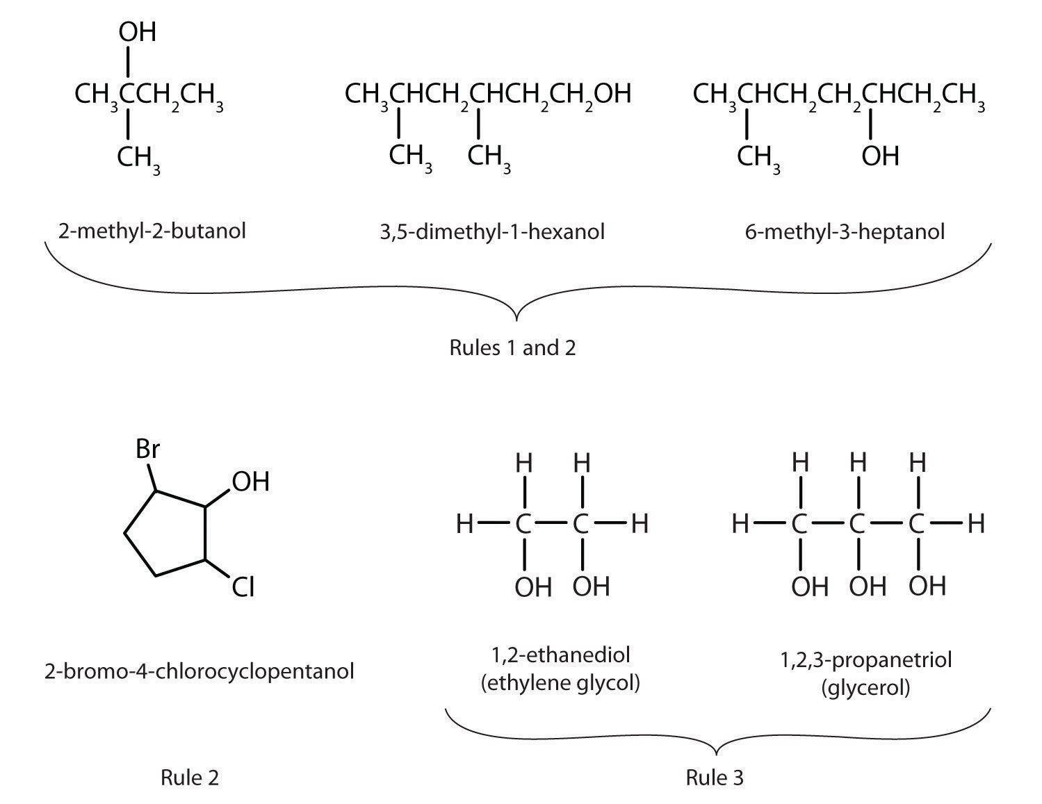 Uncategorized Naming Organic Compounds Worksheet organic compounds of oxygen worksheet pinterest naming molecules worksheet