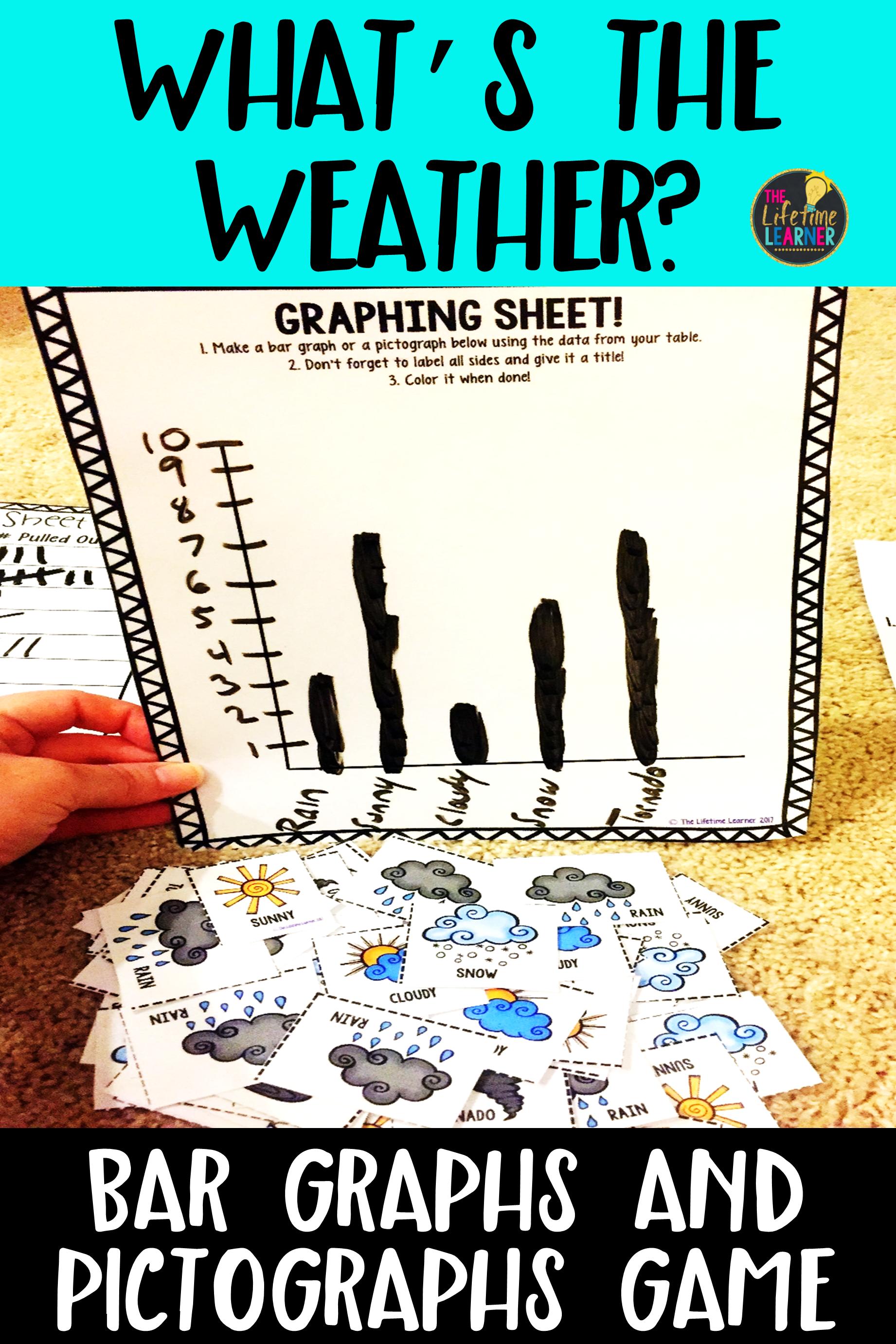 Graphs Game