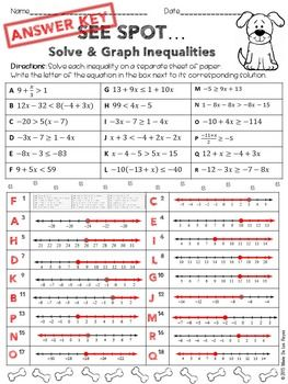 Solving and Graphing Inequalities Practice Worksheet ...