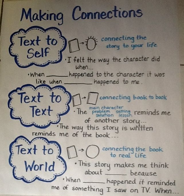 difference between shared reading and guided reading