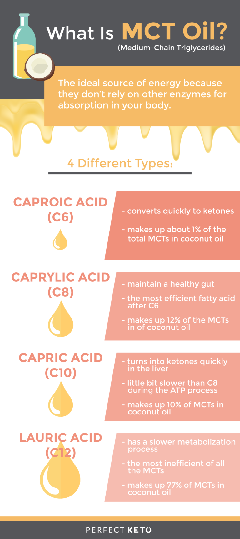 mct oil benefits on ketogenic diet