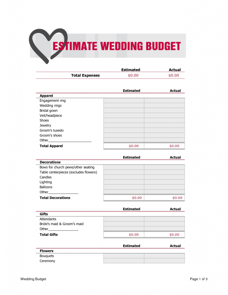 The Picture Of Estimate Wedding Budget With Excel Calculator