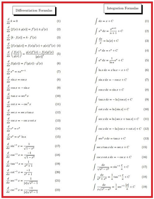 Quadratic Equation Examples Word Physics