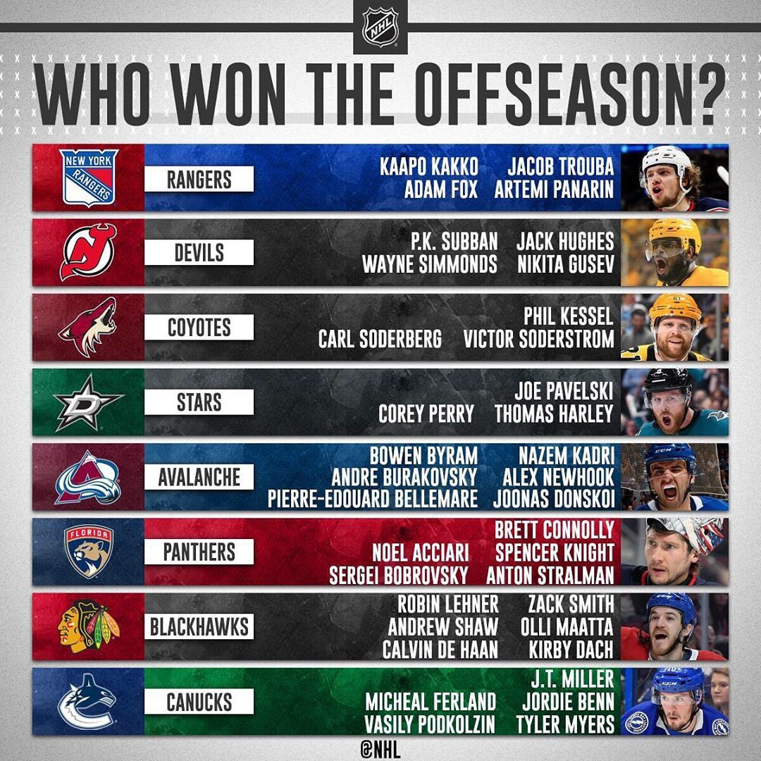 NHL Please talk it out amongst yourselves.... Big4,