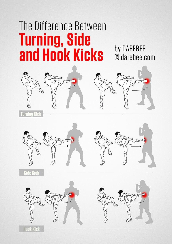 kickboxing self defense workouts pinterest kickboxing rh pinterest com Af Physical Training Af Physical Training