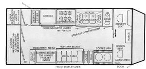 free blueprint for food trucks Food Truck Interior Layout