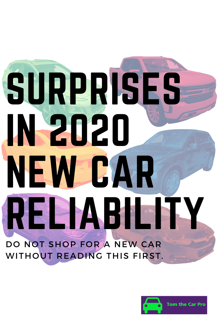 2020 New Car Reliability Surprises New Cars Reliable Cars Best Muscle Cars