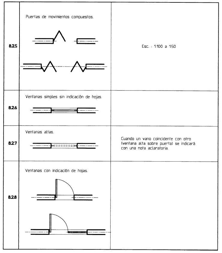 Resultado de imagen para puertas corredizas planos for Simbologia de planos arquitectonicos pdf