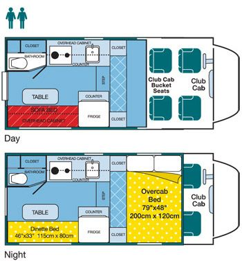 Pin By Sl Anderson On Campers Small Home S Truck Camper Slide In Truck Campers Rv Floor Plans