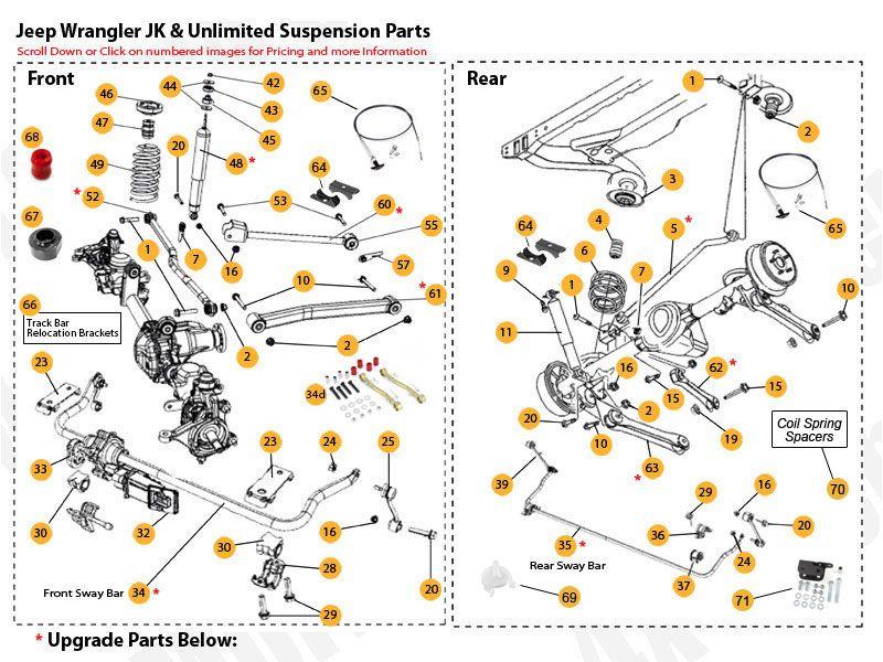 Pin By Mario Leyva On Just Empty Every Pocket Jeep Parts Etc Jeep Wrangler Wrangler Jk Jeep Wrangler Forum