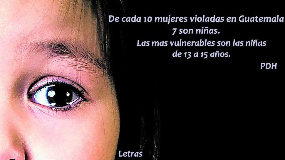 Abuso infantil en #Guatemala
