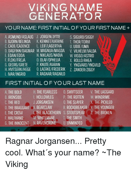 Viking Name Generator Your Name First Initial Of Your First Name A Asmundiaslaug J Jorgen Jytte S Sigurdasiggy B Bjorn Viking Names Name Generator Vikings