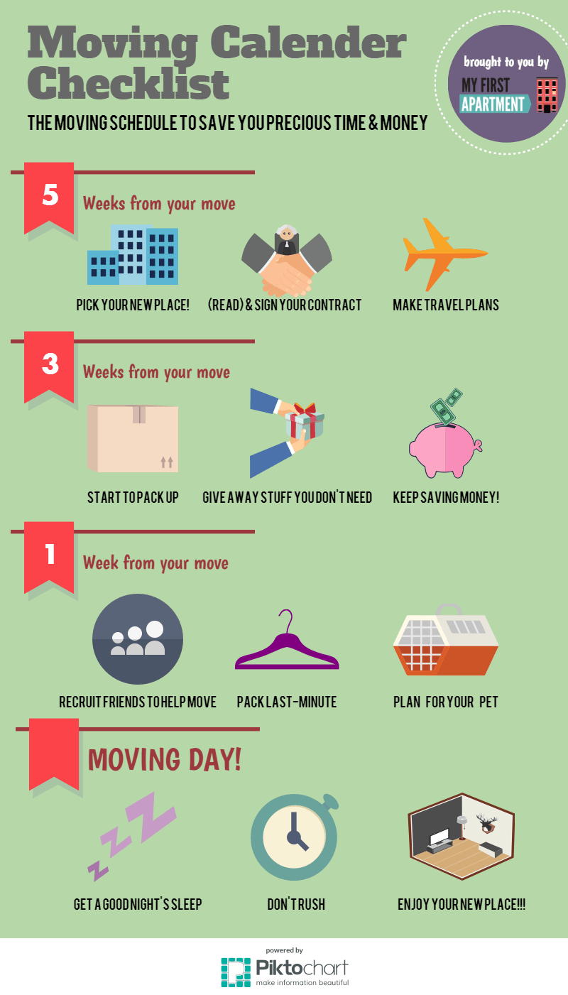 Moving Schedule Checklist To Save Time Money My First Apartment