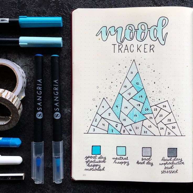 11 Creative Mood Tracker Bullet Journal Ideas - Ashley Ann Laz