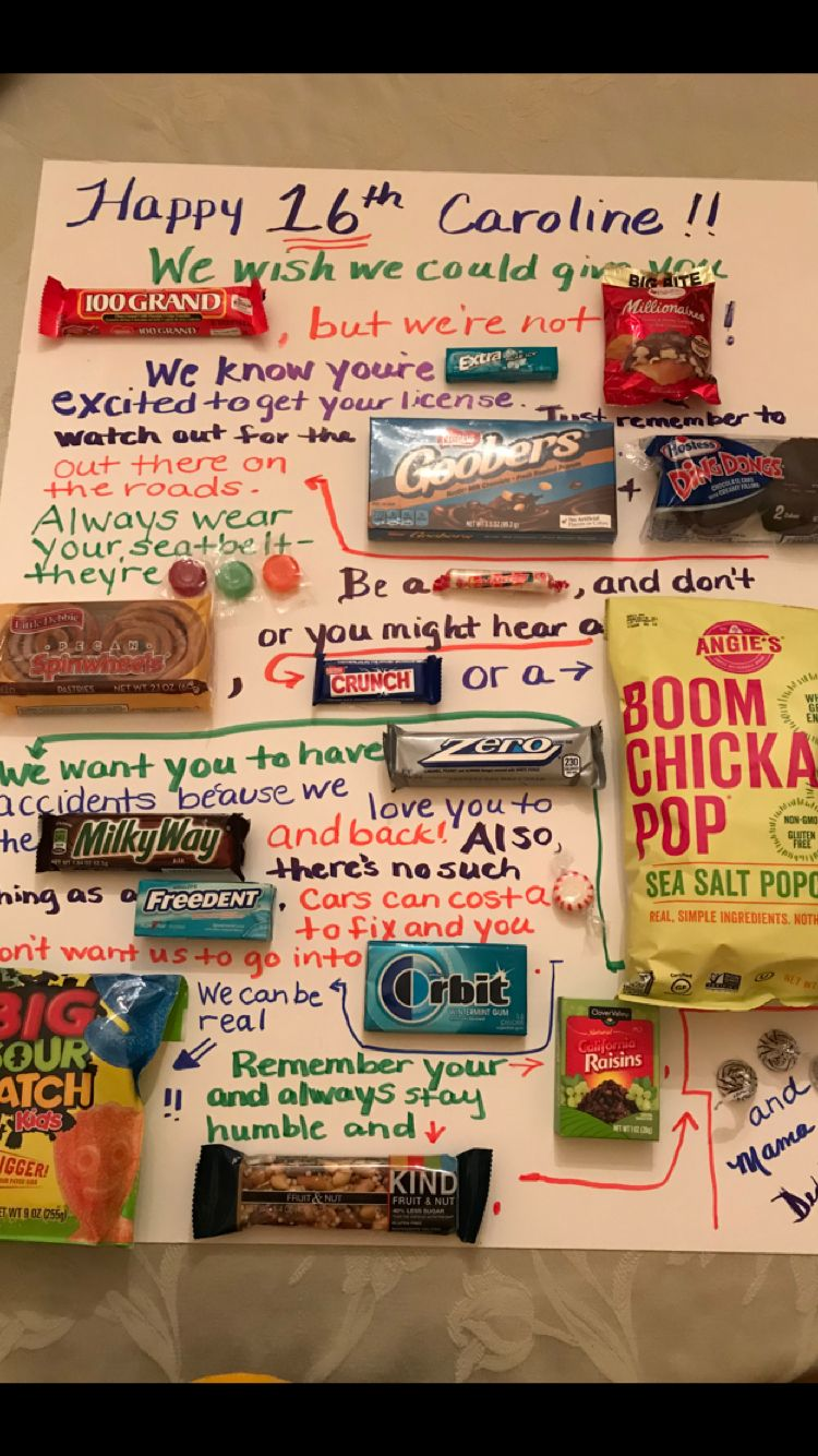 Candy Poster For 16th Birthday Sweet 16 Birthday Gifts 16th Birthday Gifts For Girls Boy 16th Birthday