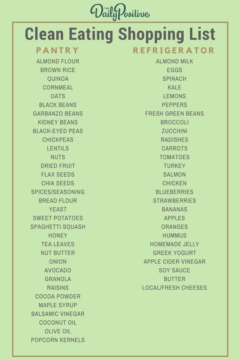 A Shopping List To Help You Eat Clean The Daily Positive Clean Eating Shopping List Healthy Groceries Clean Eating Diet