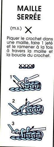 COURS ET LECONS DE CROCHET : les points de base – Blog de crochet et tricot d'art de Suzelle Tricotcrochet % % – Tricot