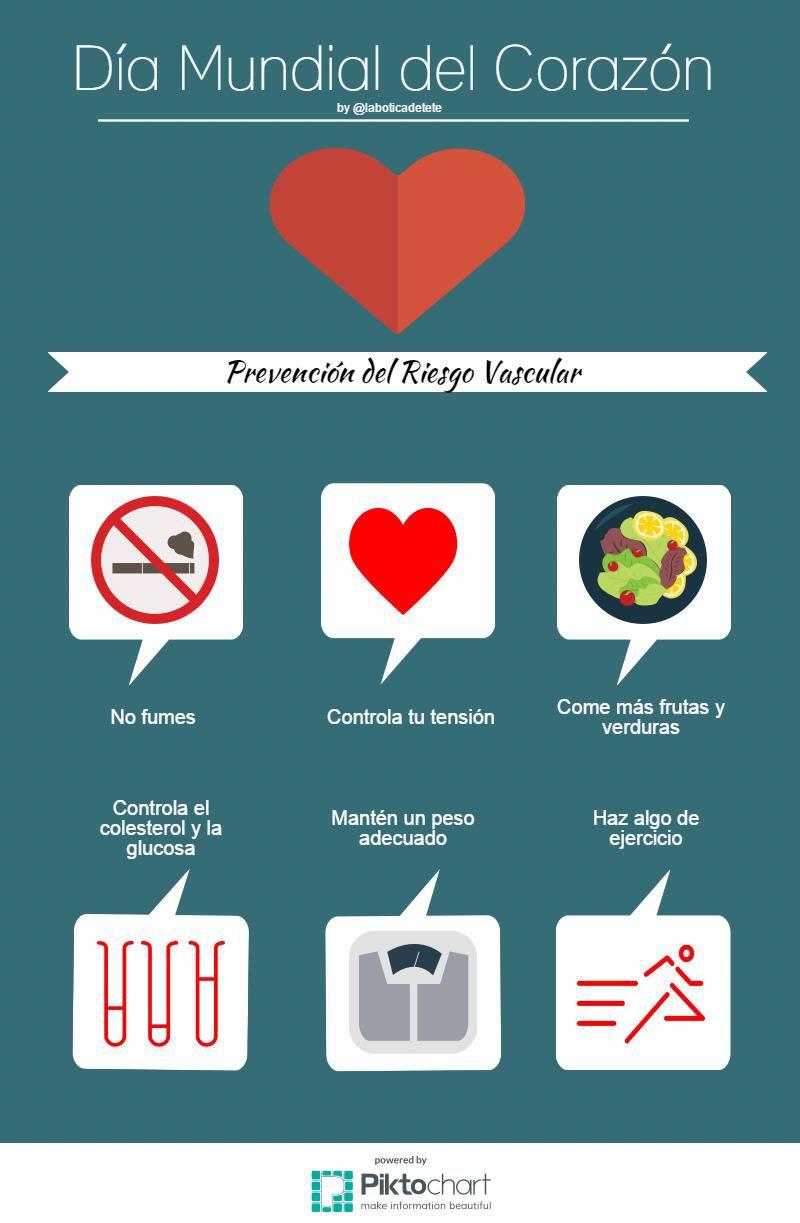Prevención de enfermedades vasculares #infografia