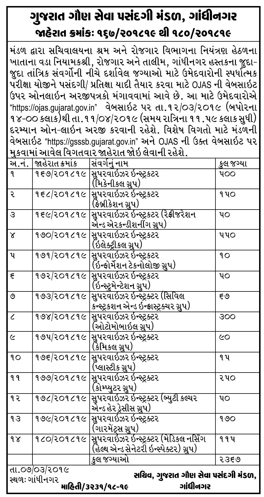 2367 Gsssb Iti Instructor Supervisor Bharti 2019 At Ojas Gujarat Gov In Government Jobs Supervisor Recruitment Advertising