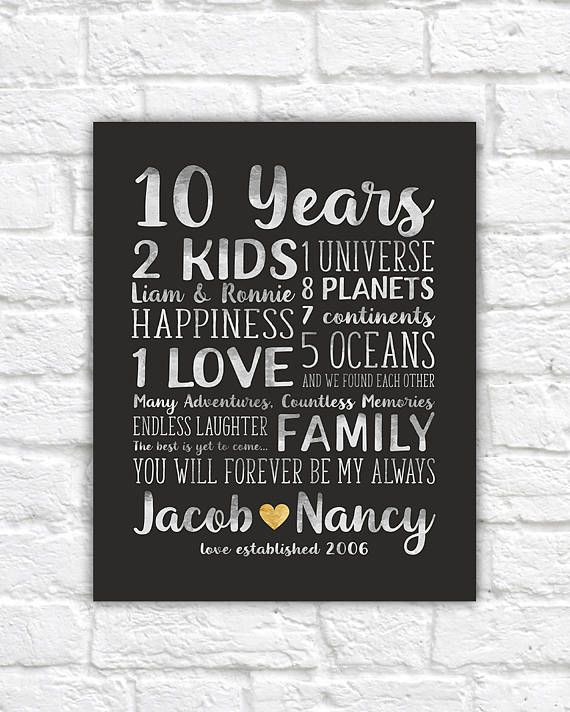 Wedding Anniversary Gifts For Him Paper Canvas 10 Year Etsy Mens Anniversary Gifts 10 Year Anniversary Gift Anniversary Gifts For Him