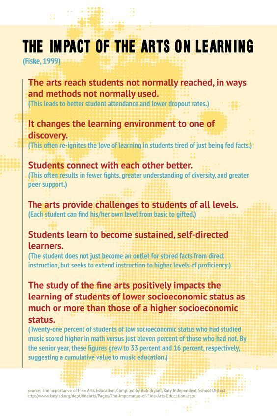 The Impact Of The Arts On Learning Follow Link To Source Design By G Scott Starting Arts Art Education Arts Education Quotes Teaching Art