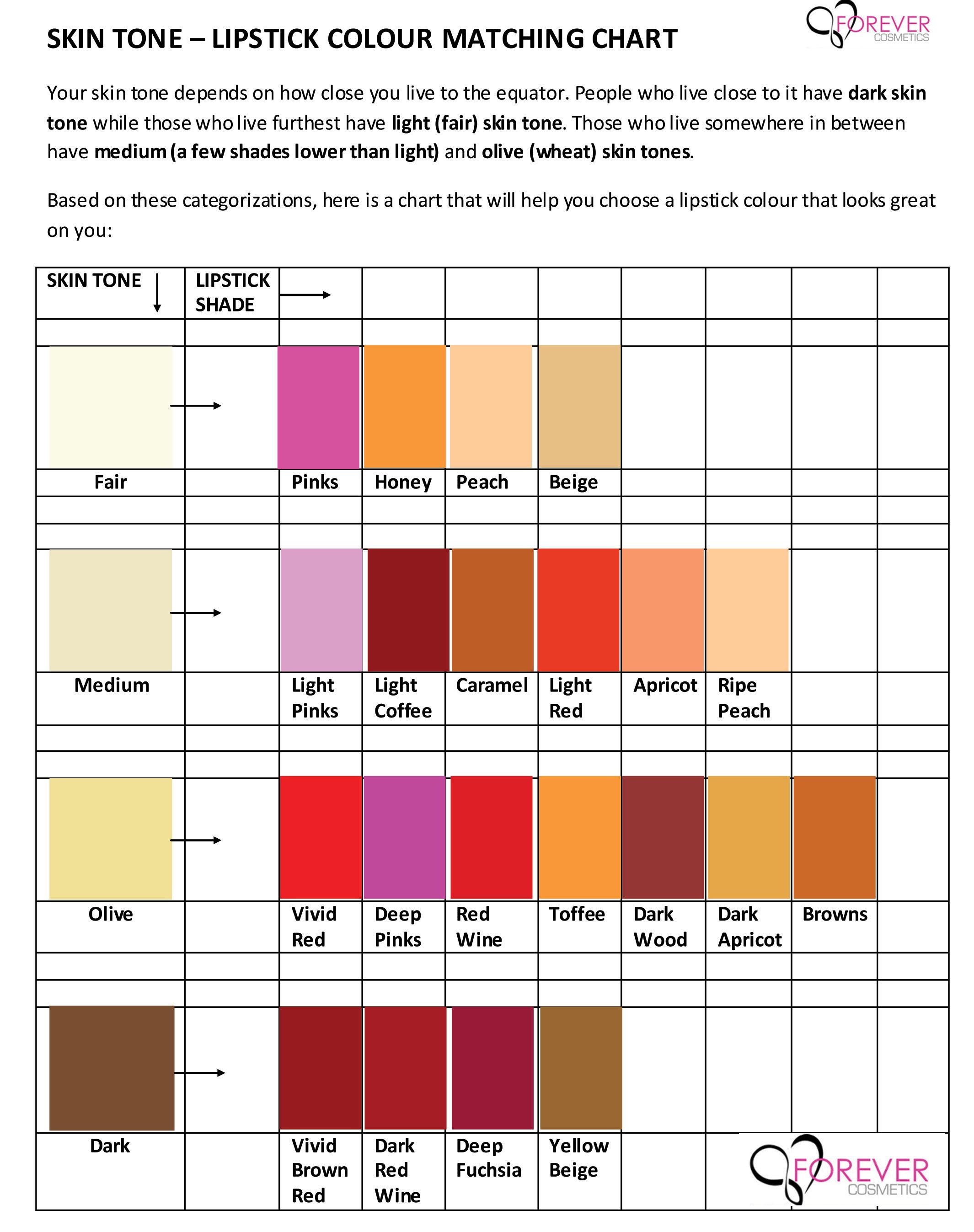 Skin tone lipstick colour matching chart your skin tone depends skin tone lipstick colour matching chart your skin tone depends on how close you live nvjuhfo Images