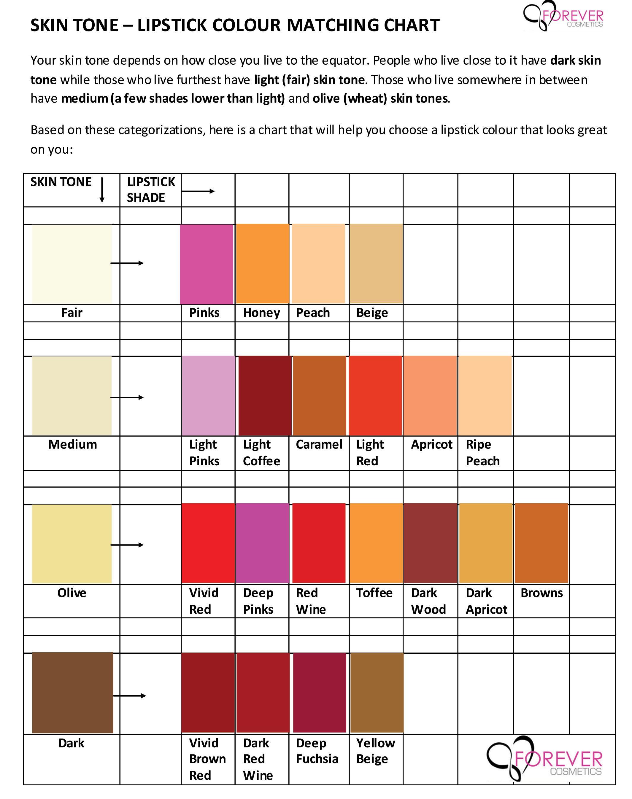 Skin Tone Lipstick Colour Matching Chart Your Skin Tone