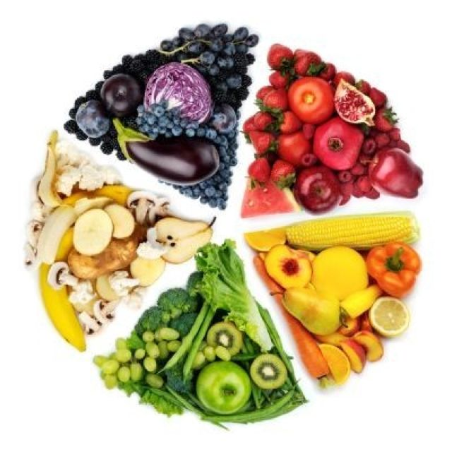 healthy food Color wheel | Design | Diet, Food, Healthy Recipes