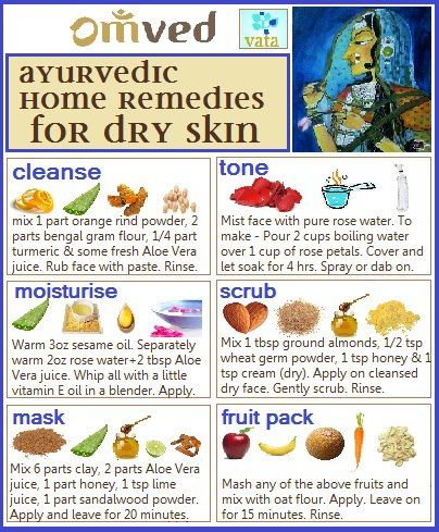 ayurvedic herbs for skin