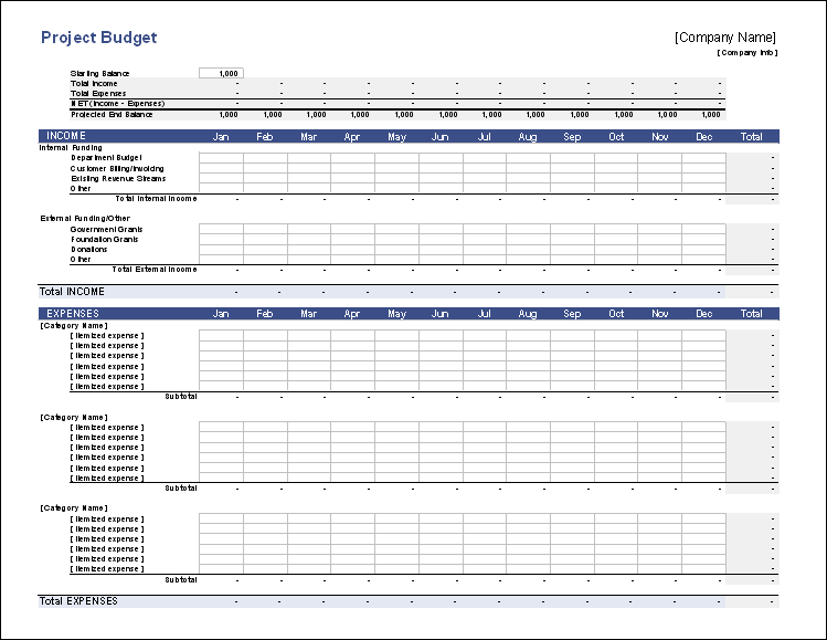 A free budget spreadsheet for project management – Project Sheet Template
