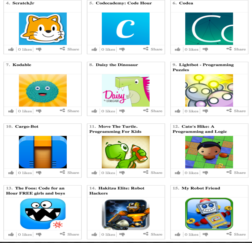 New Collection Of Powerful Ipad Coding Apps For Students Coding